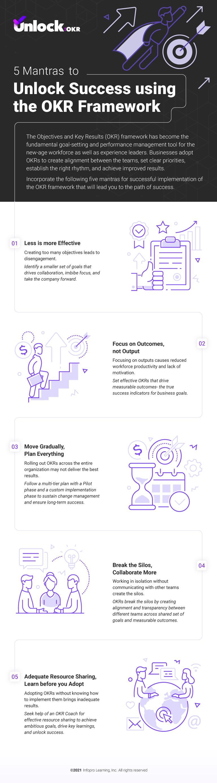5-Mantras-to-Unlock-Success-with-OKR-Framework